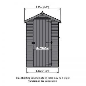 shetland-line-diagram01